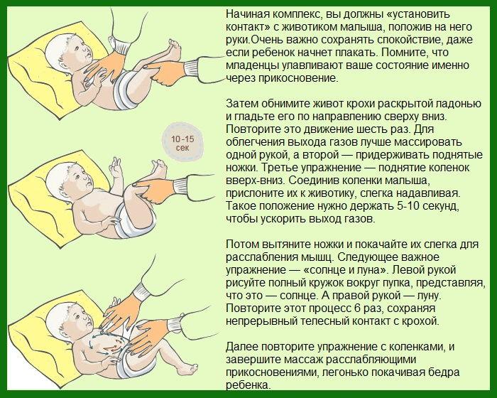 Массаж при болях животика у грудничка